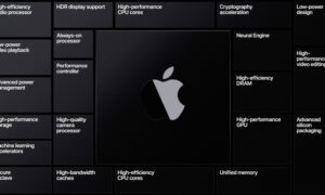 IOS apps that have not been approved can no longer be installed on M1 Macs